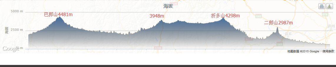 E:\u9a91行龙泉山\u5ddd西小小环线\u9a91行川西小环线(第三环)攻略[首尾搭车,616km,6天]总路书-2.jpg